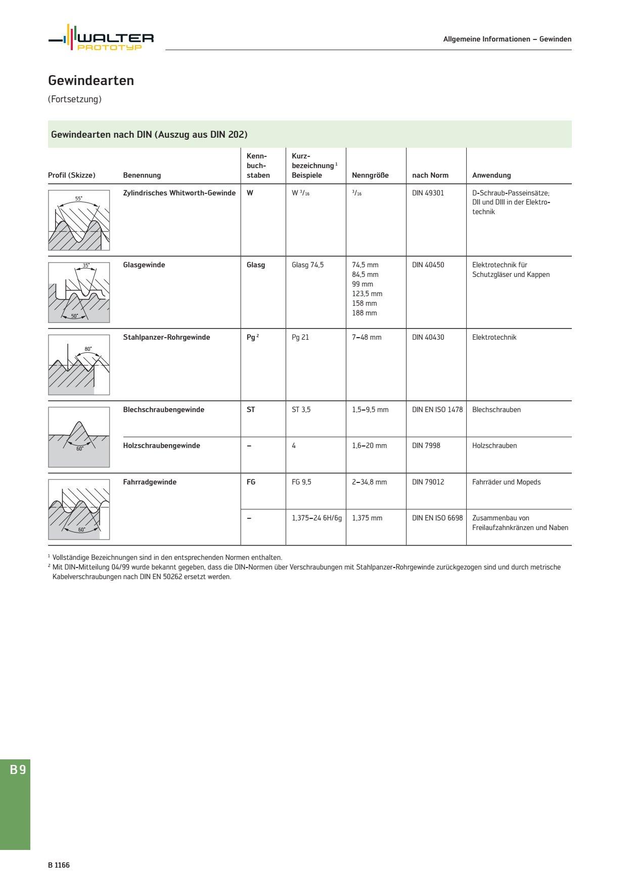 Tolle Fortsetzung Beispiele Tamu Zeitgenössisch - Entry Level Resume ...
